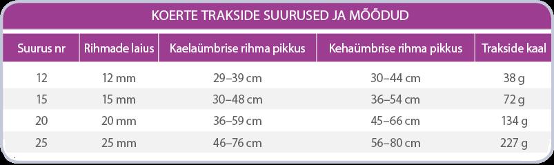 traksid-suurused-2.png